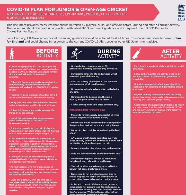 The new rules at Dulwich Sports Ground London (DSG)